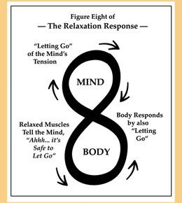 relaxation_response_graphic.jpg